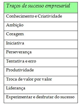 E-traits-Portuguese
