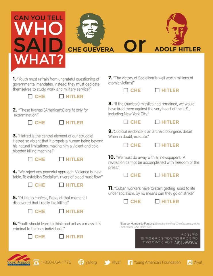 Che-versus-Hitler