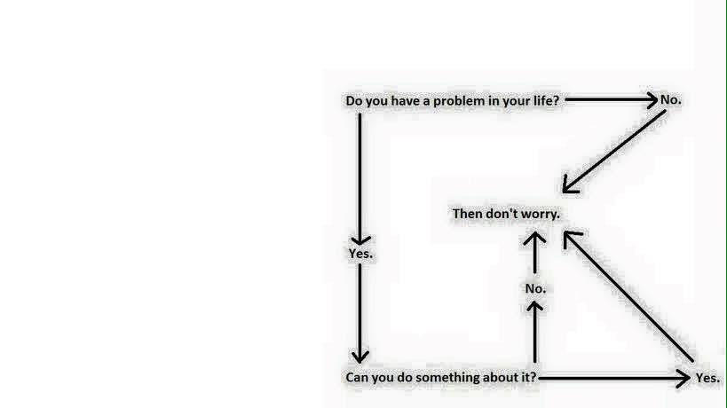 Don't-worry